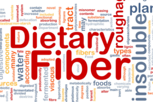 Foods High in Dietary Fiber