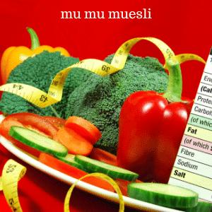 Beginner Vegan Grocery Shopping List