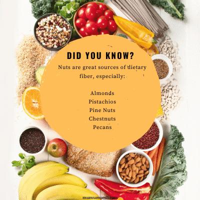 Natural Food Sources of Fiber