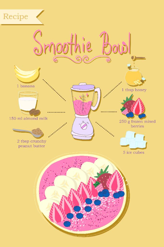 Banana Smoothie Bowl Recipe without Yogurt